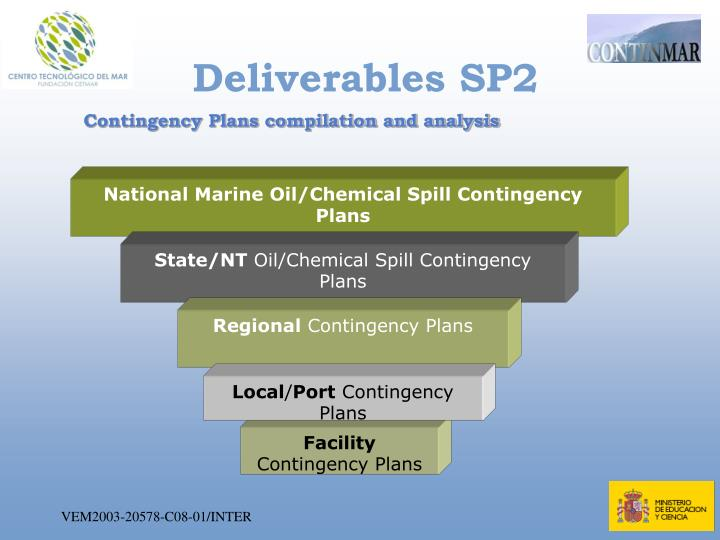 National Marine Oil/Chemical Spill Contingency Plans
