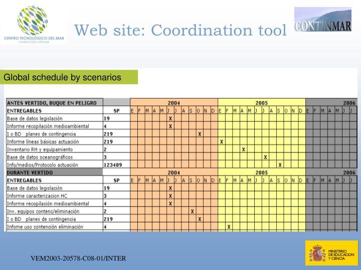 Web site: Coordination tool