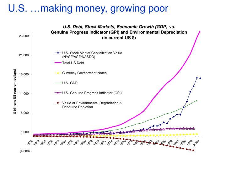 U.S. …making money, growing poor