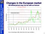 changes in the european market oil linked prices may not be with us forever