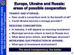 europe ukraine and russia areas of possible cooperation