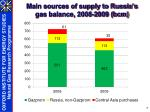 main sources of supply to russia s gas balance 2008 2009 bcm