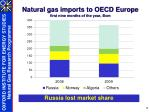natural gas imports to oecd europe first nine months of the year bcm