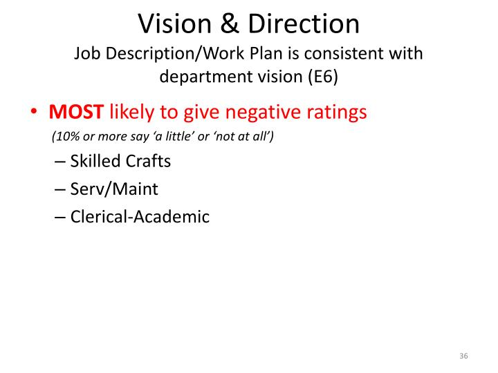 Vision & Direction