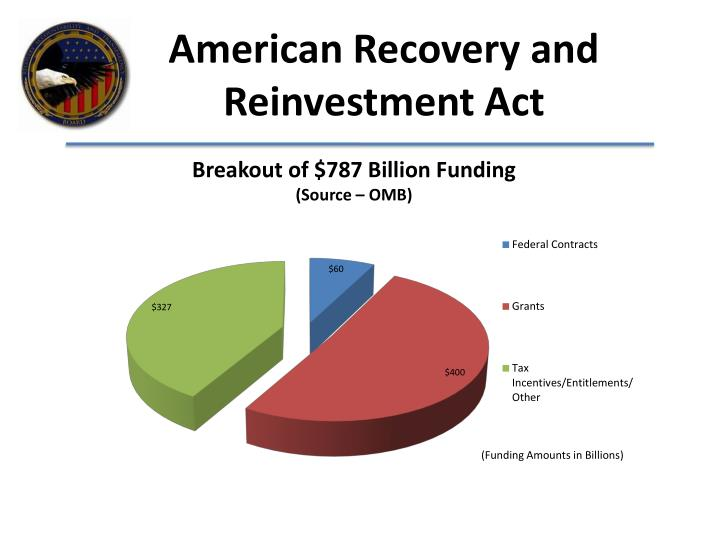 Breakout of 787 billion funding source omb