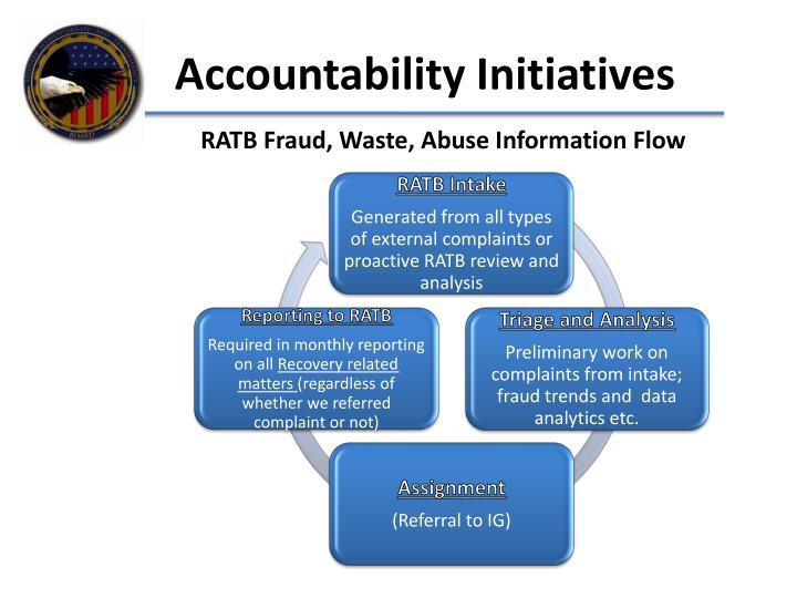 Accountability Initiatives