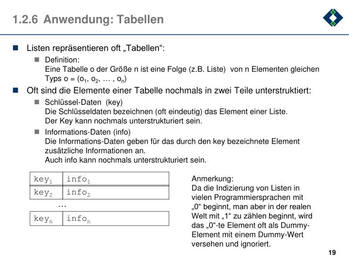 1.2.6Anwendung: Tabellen