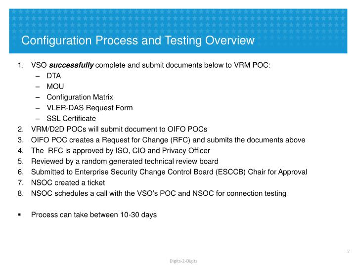 Configuration Process and Testing Overview