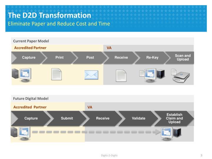The D2D Transformation