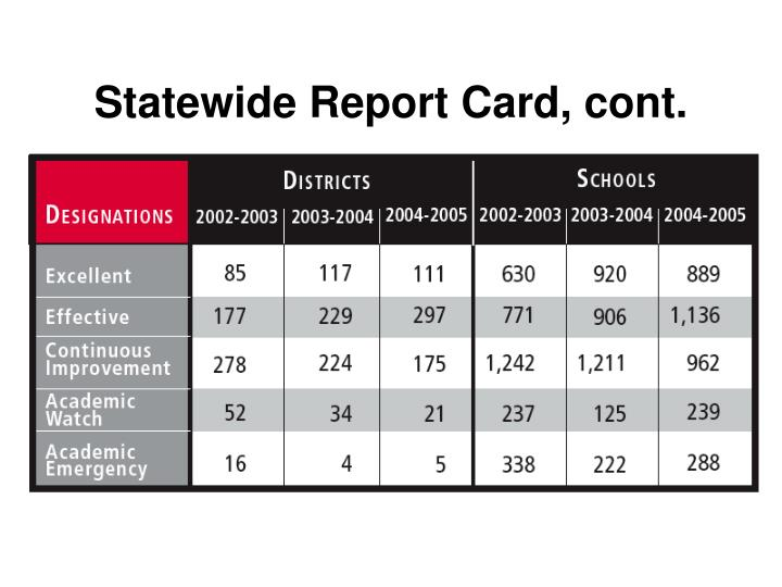 Statewide Report Card, cont.