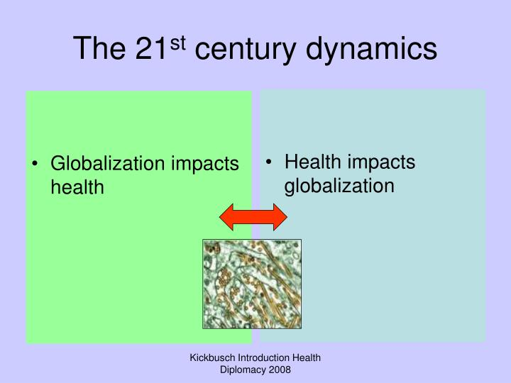 Globalization impacts health