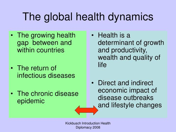 The growing health gap  between and within countries