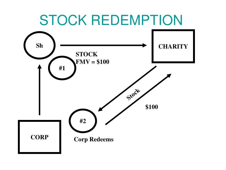 STOCK REDEMPTION