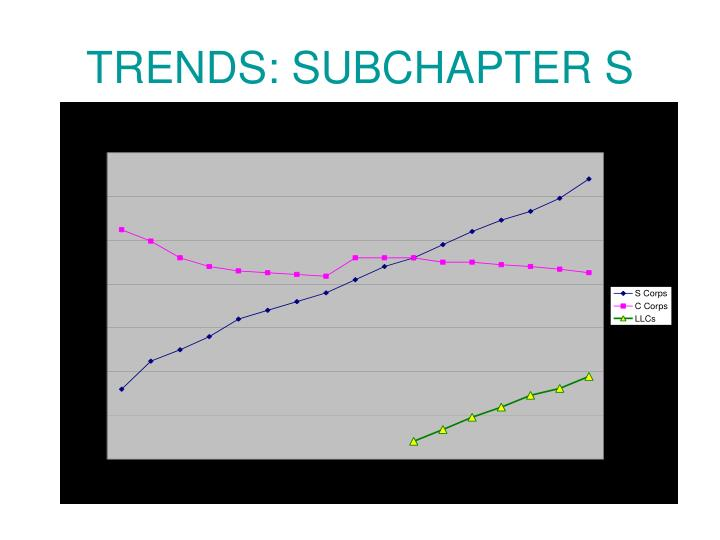 TRENDS: SUBCHAPTER S