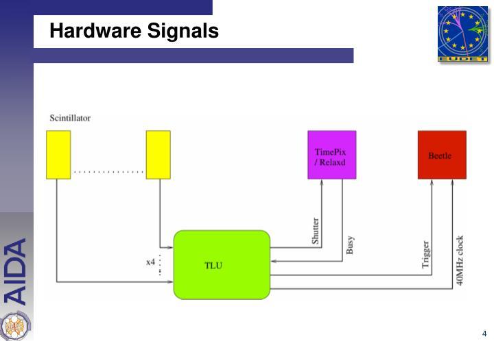 Hardware Signals