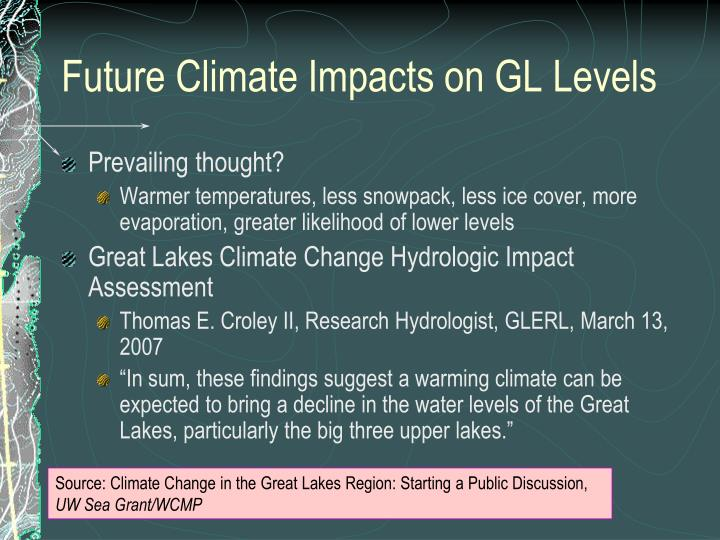 Future Climate Impacts on GL Levels