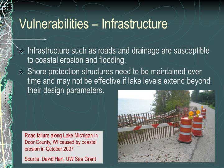 Vulnerabilities – Infrastructure