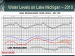 water levels on lake michigan 2010