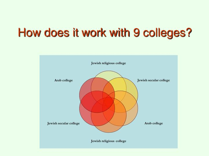 How does it work with 9 colleges?