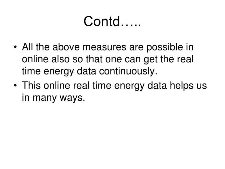 Contd…..