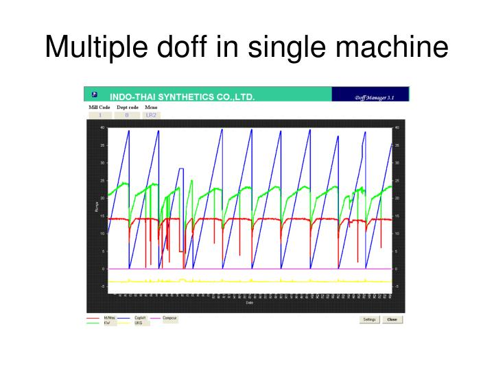 Multiple doff in single machine
