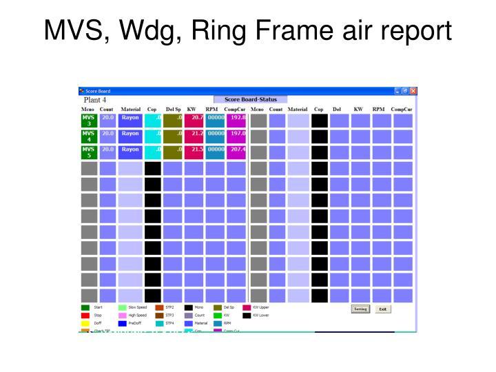 MVS, Wdg, Ring Frame air report