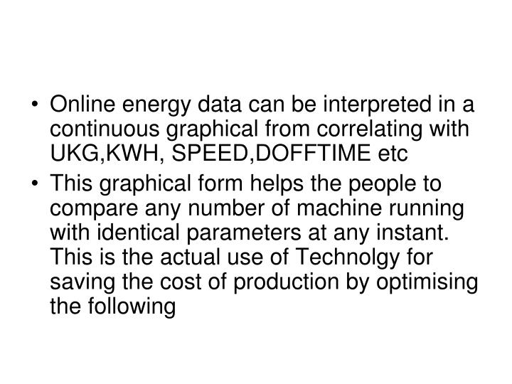 Online energy data can be interpreted in a continuous graphical from correlating with UKG,KWH, SPEED,DOFFTIME etc