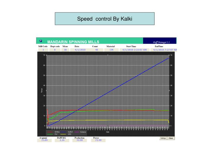 Speed  control By Kalki