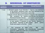 b redressal of grievances