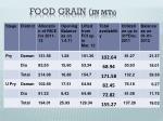 food grain in mt s