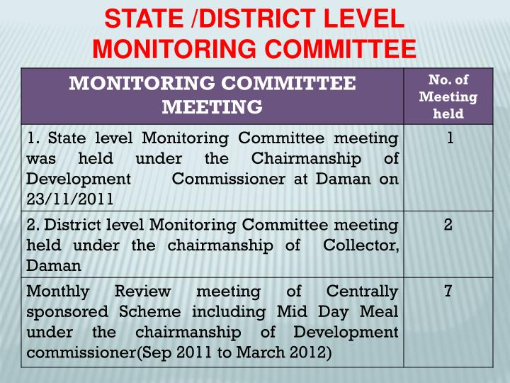 STATE /DISTRICT LEVEL  MONITORING COMMITTEE