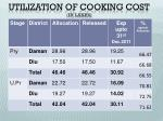utilization of cooking cost in lakhs