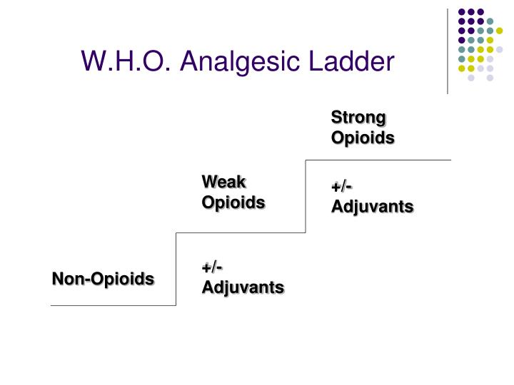 W.H.O. Analgesic Ladder
