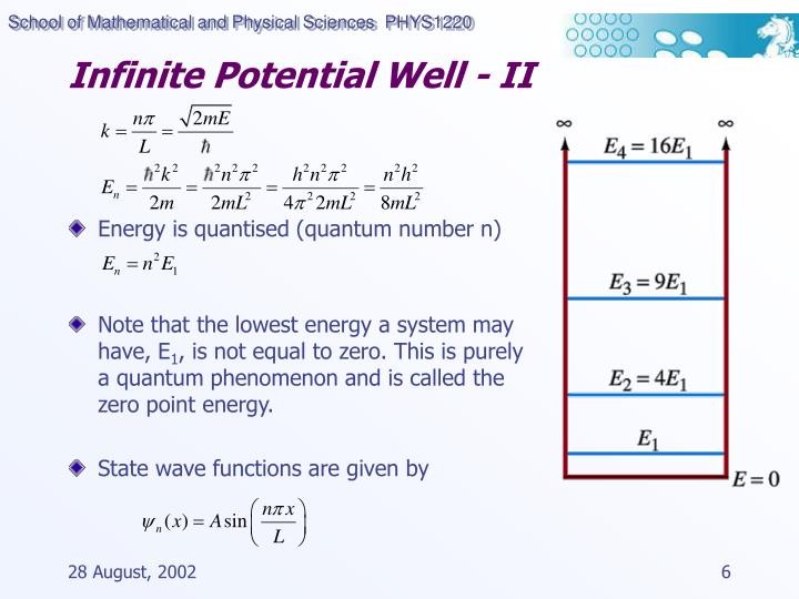 Infinite Potential Well - II