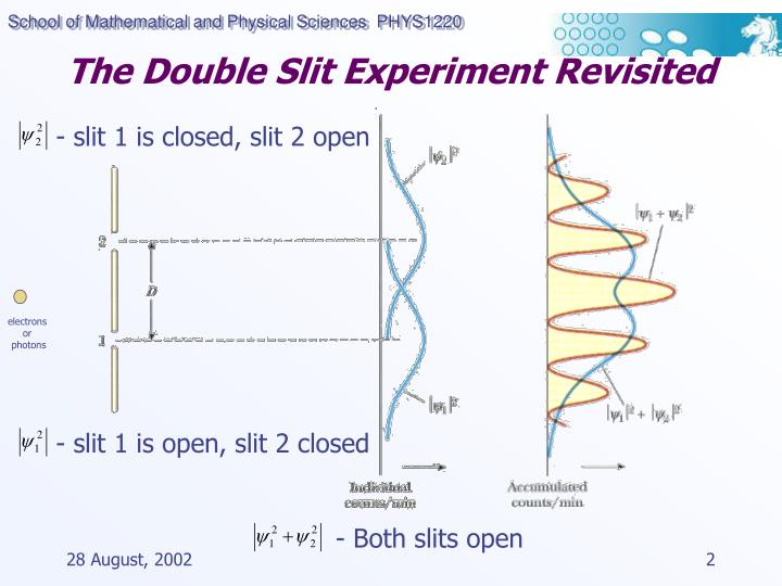The double slit experiment revisited