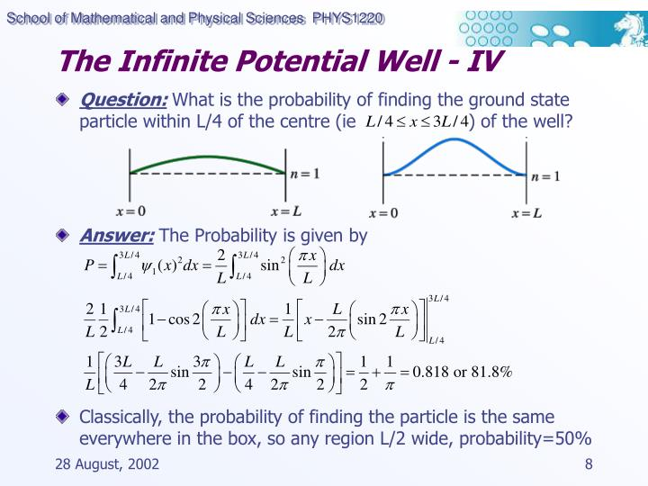 The Infinite Potential Well - IV