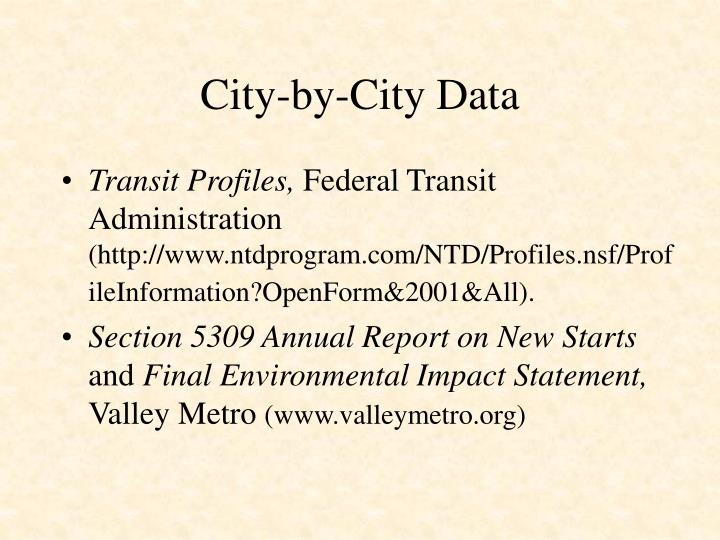 City-by-City Data