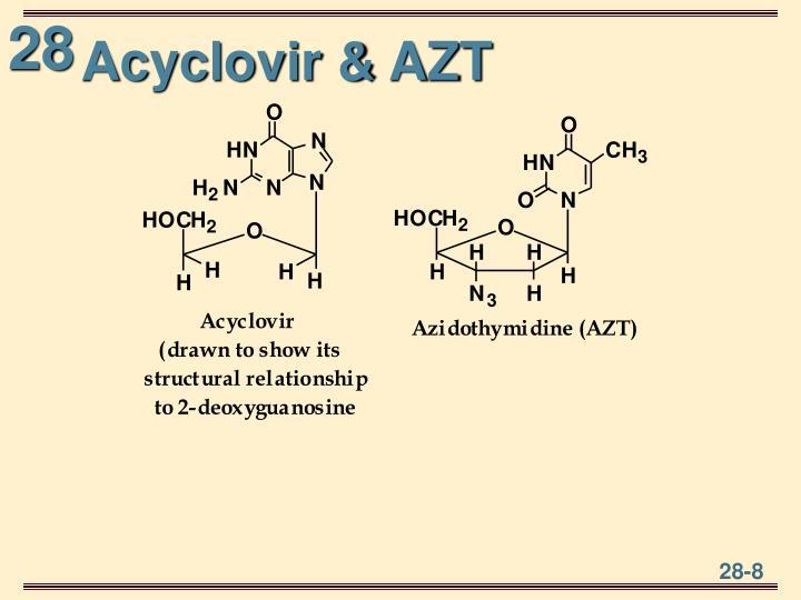 Acyclovir & AZT