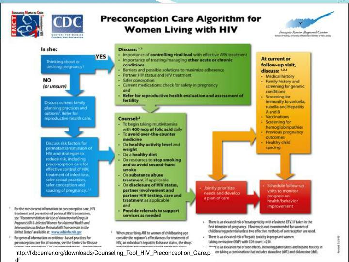 http://fxbcenter.org/downloads/Counseling_Tool_HIV_Preconception_Care.pdf