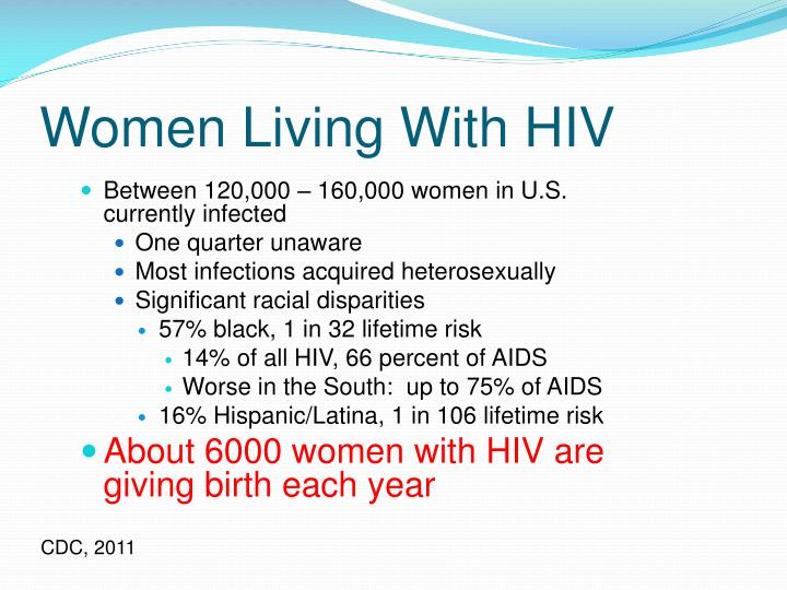 Women Living With HIV