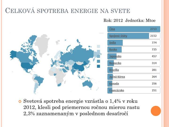 Celková spotreba energie na svete