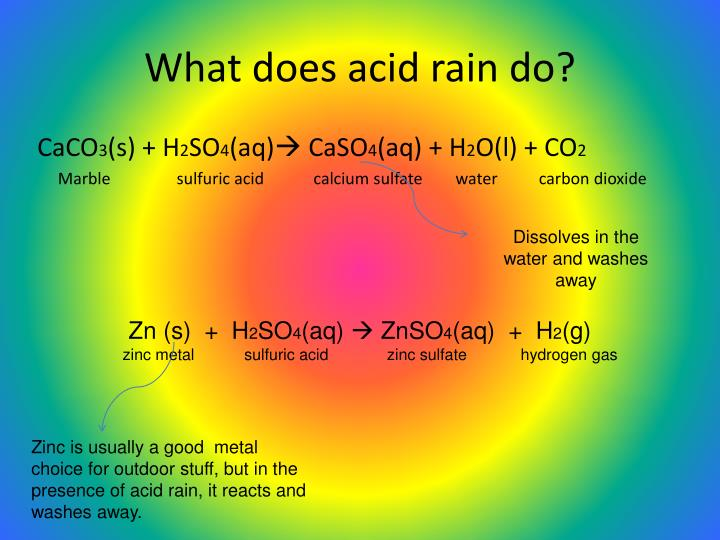 What does acid rain do?