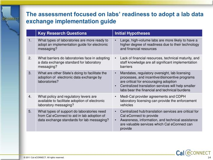 The assessment focused on labs' readiness to adopt a lab data exchange implementation guide