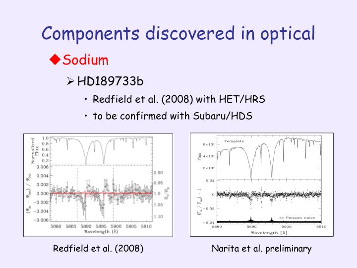 Components discovered in optical