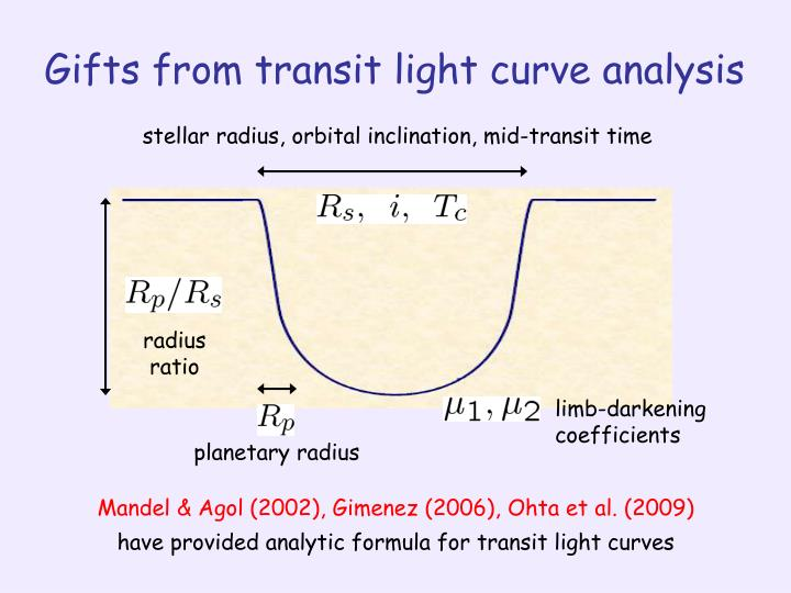 stellar radius, orbital inclination, mid-transit time