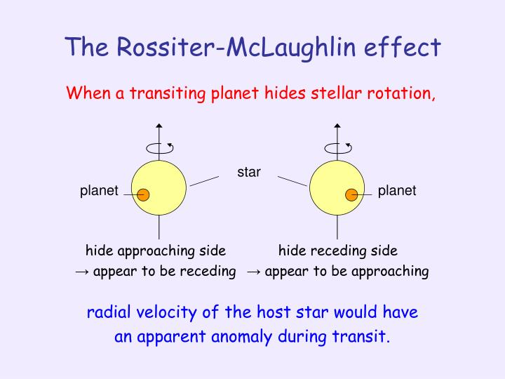 The Rossiter-McLaughlin effect