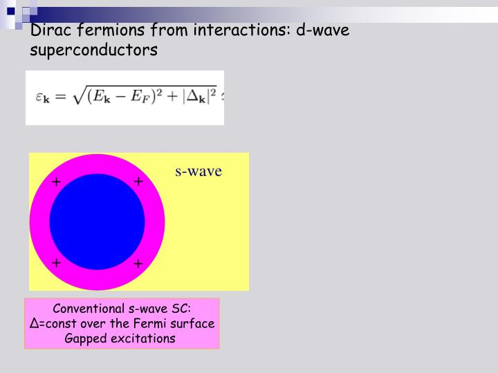 Dirac fermions from interactions: d-wave superconductors