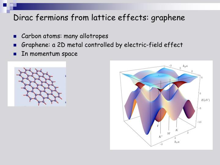 Dirac fermions from lattice effects: graphene