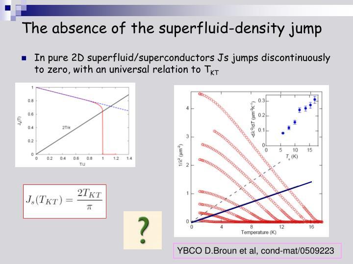 YBCO D.Broun et al, cond-mat/0509223