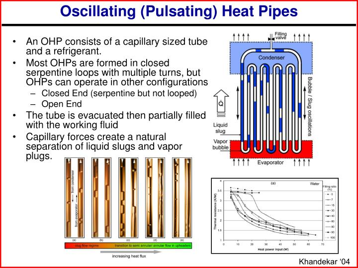 Oscillating (Pulsating) Heat Pipes
